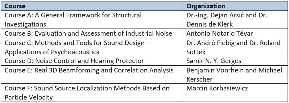 Table 2. Short Courses and Seminars Offered at INTER-NOISE 2016